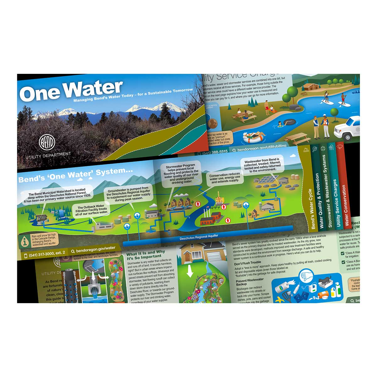 City of Bend Water Brochure